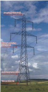Stop the Dumfries & Galloway Pylons