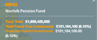 Divest Norfolk Pension Fund from Fossil Fuels