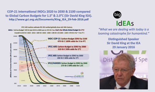 Support Sir David King UK Climate Hero.