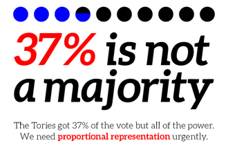 Use Mixed Member Representation (MMP) in UK General Elections!