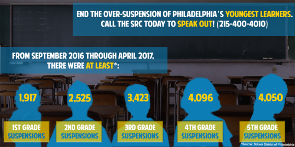 School District of Philadelphia Ban Suspensions of Our Earliest Learners