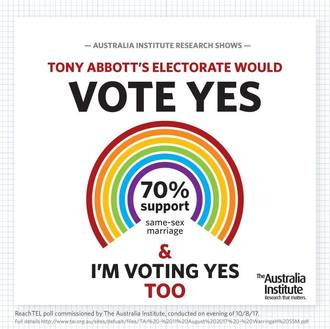 Ask Tony Abbott to represent the views of Warringah in the Marriage Law Postal Survey.