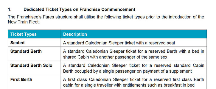 Save shared cabin option for single people on sleeper