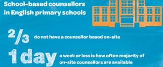 Schools should change how they view Mental Health issues.