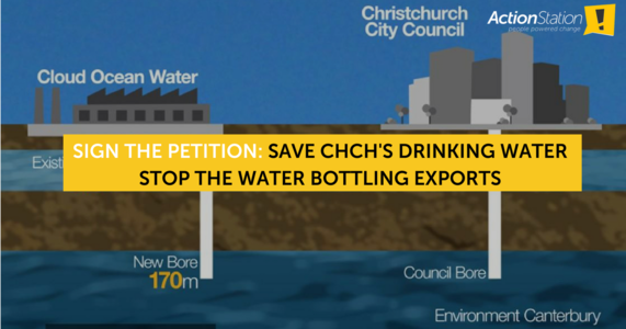 Save Christchurch's water, stop the water bottle exports