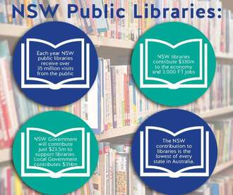 Stop the cuts to NSW Public Libraries