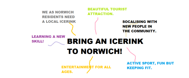 LETS BRING AN ICESKATING RINK TO NORWICH, UK