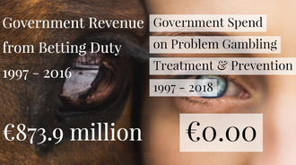 Government spend on problem gambling