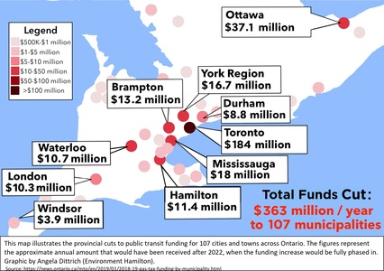 Keep your promise to fund public transit in Ontario