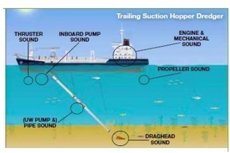 Dredging and sound