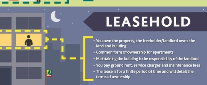 Leasehold Reforms Must Apply To Shared Ownership