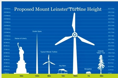 SAVE MOUNT LEINSTER FROM INDUSTRIAL DEVELOPMENT