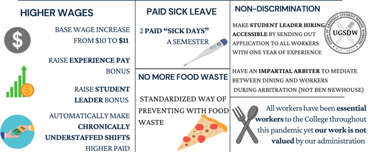 Dining Workers Contract Proposal