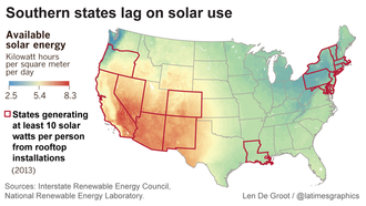 Legalize Solar Panels