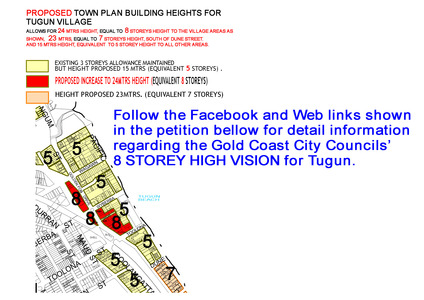 Tugun Community Against  GCCC Draft City Plan Increased Development Heights Proposed for Tugun Area